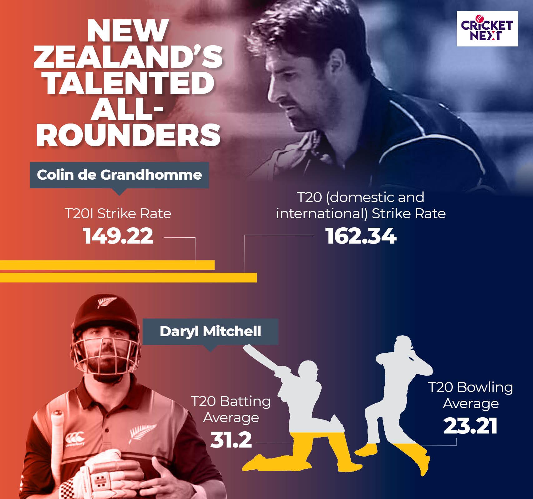 NZ T20I squad analysis3