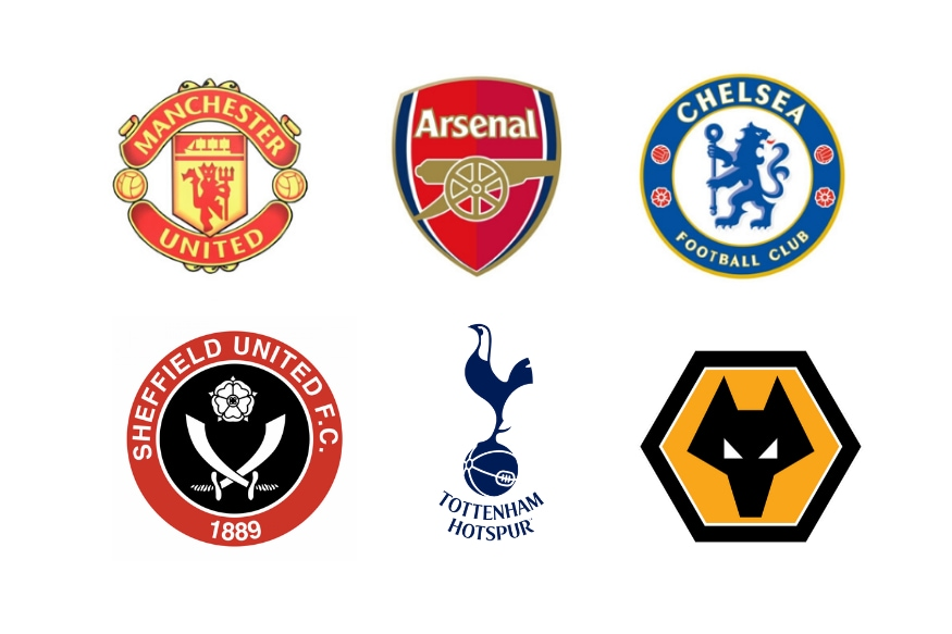Premier League Top 4 Race Heats Up For Chelsea Manchester United Tottenham Hotspur Arsenal Wolves Sheffield United