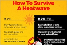 Easy Tips on How To Survive A Heat Wave - In Graphics