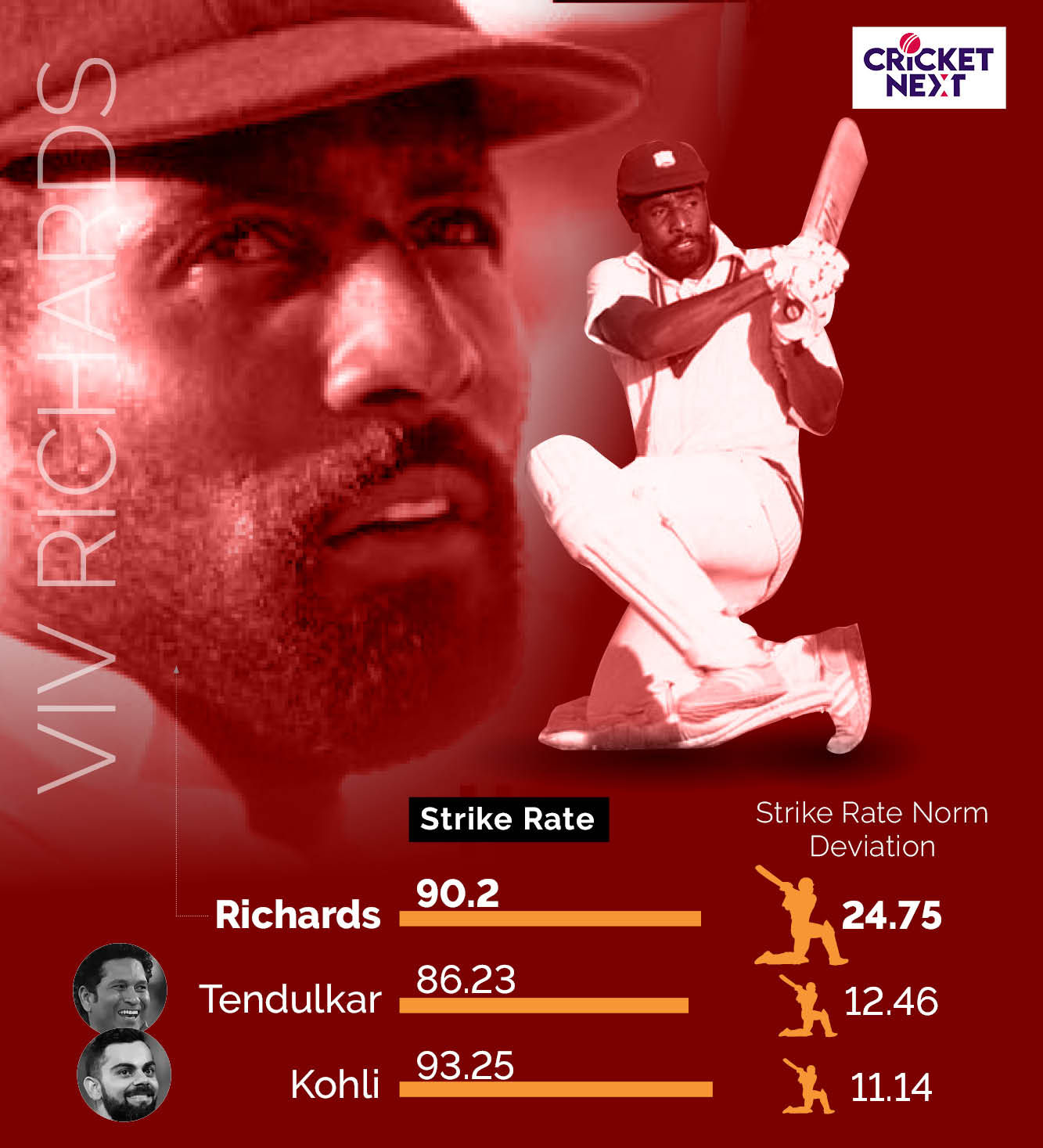 VIV RICHARDS 2