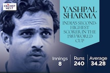 Yashpal Sharma: India's Hero in the Forgotten Win Against The West Indies