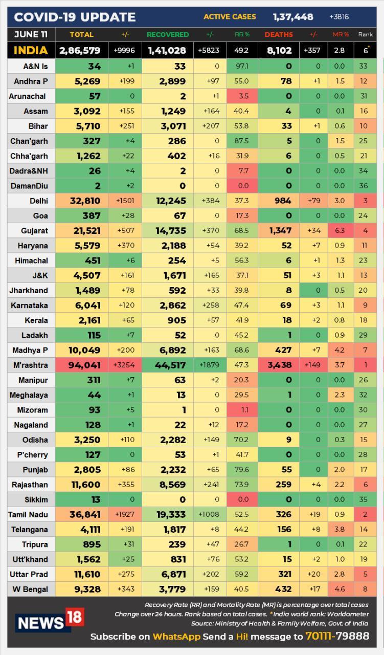india-data-0611