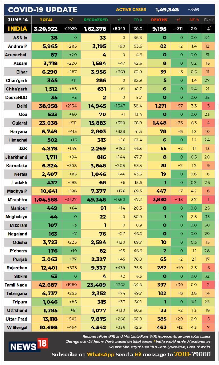 india-data-0614