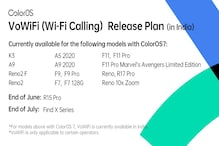 Oppo Reveals Phones That Offer Wi-Fi Calling in India: Check if Yours Made The Cut