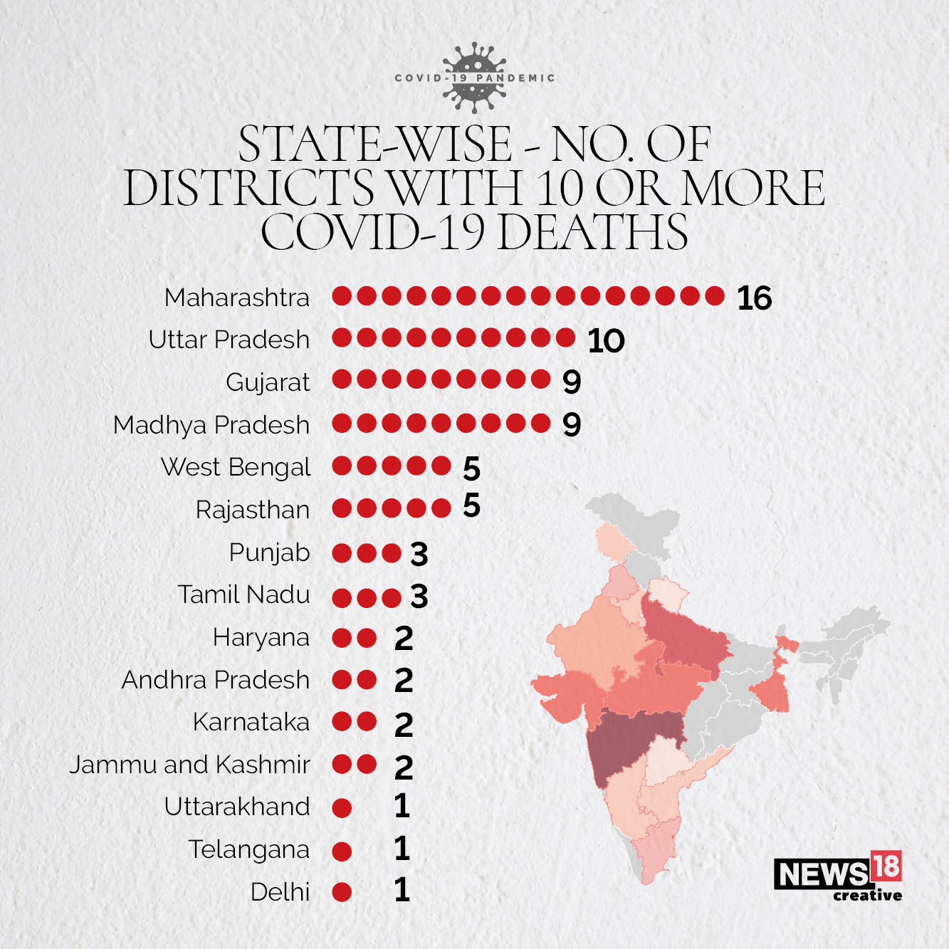 DISTRICTS & Mortality Rate 1 (1)