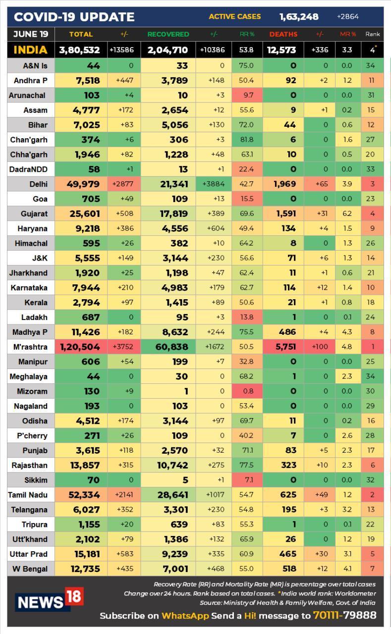 india-data-0619