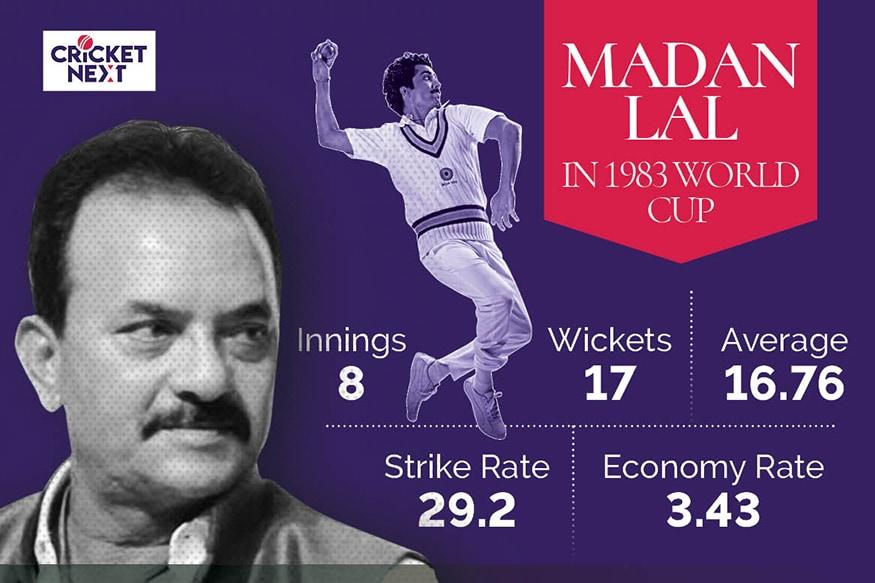 MADAN LAL - 1983 WORLD CUP 1