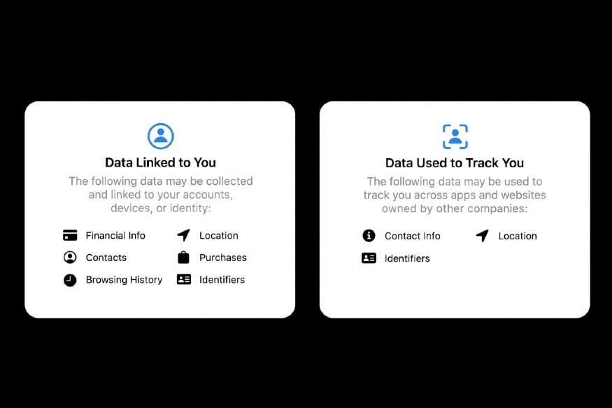 Apple Privacy 2 App Store