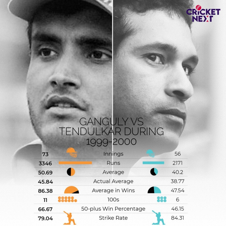 Sourav Ganguly birthday Special: When Dada Eclipced God Sachin Tendulkar and Everyone Else