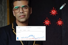 Karan Johar is More Interesting to Indians Than Covid-19 Cure And We Are Surprised Too