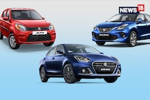 Most Fuel Efficient BS6 Petrol Cars in India | Feature