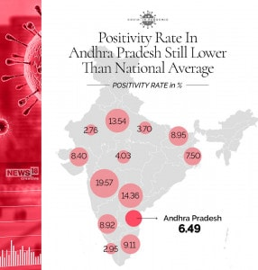 ANDHRA PRADESH - SURGE IN CASES - 3 (1)