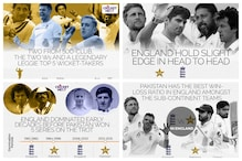 England's Domination, Pakistan's Successive Wins & Recent Battles – A Summary Of Eng Vs Pak In Test Cricket