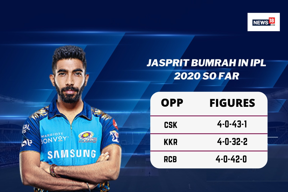 IPL 2020: In a First, Jasprit Bumrah Fails To Win Super Over For Mumbai Indians