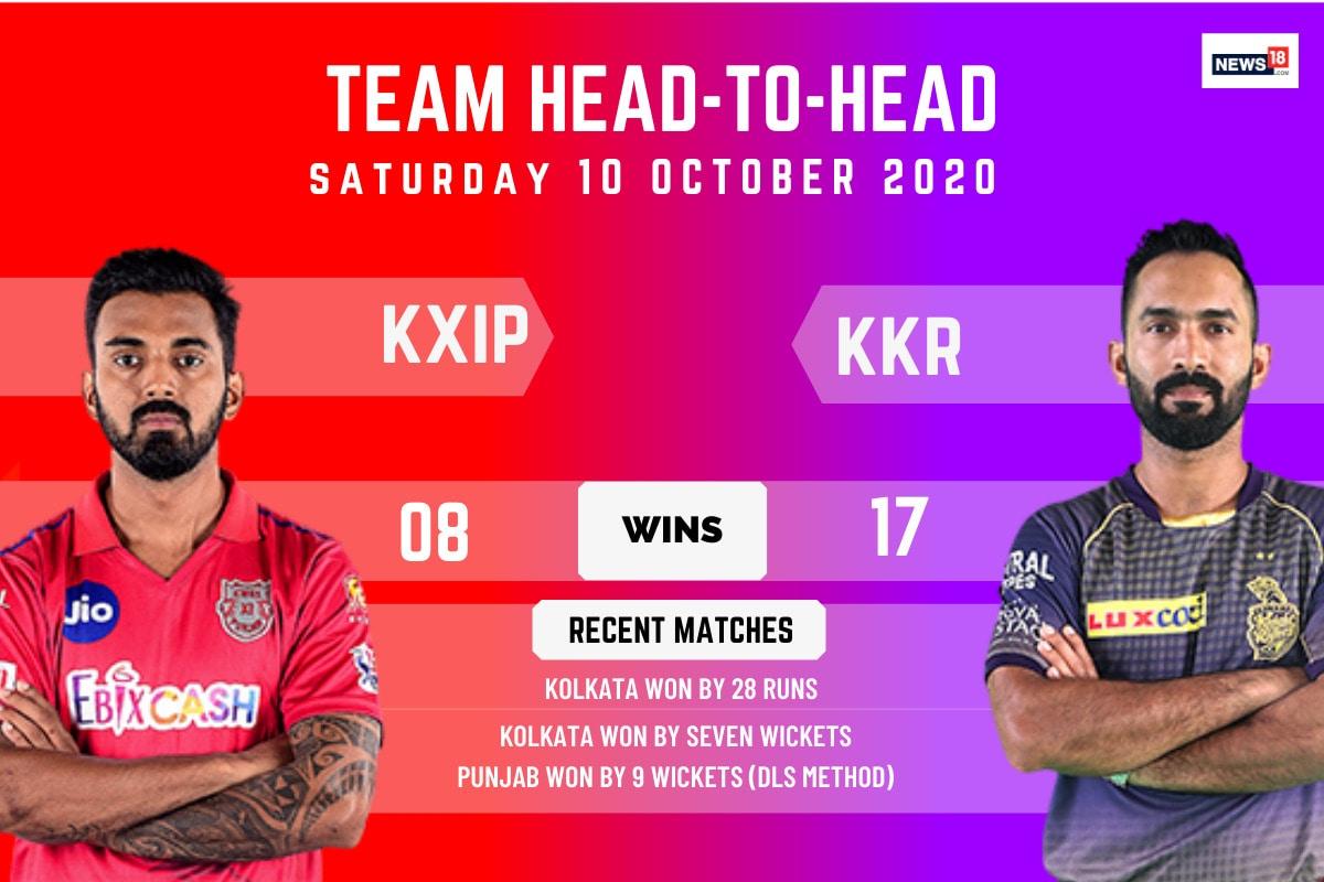 IPL 2020: Kolkata Knight Riders vs Kings XI Punjab – Head to Head Record