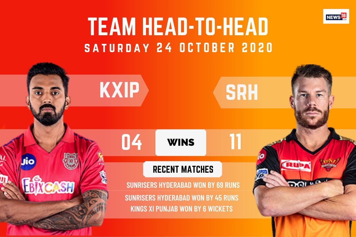 IPL 2020: Kings XI Punjab vs Sunrisers Hyderabad - Head to Head Record