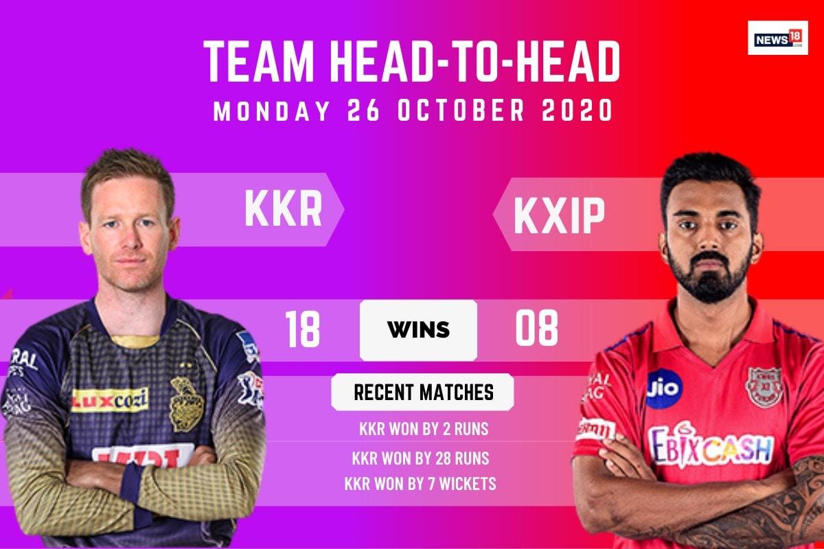 IPL 2020: Kolkata Knight Riders vs Kings XI Punjab Preview - A Virtual Shootout for the Playoffs