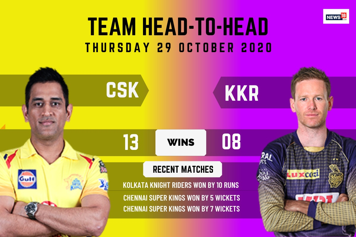 IPL 2020: Chennai Super Kings vs Kolkata Knight Riders - Head to Head Record