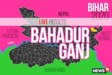 Bahadurganj Election Result 2020 Live Updates: Mohammad Anzar Nayeemi of AIMIM wins