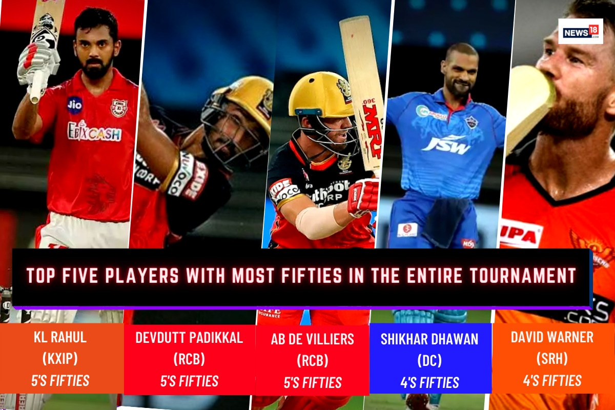 IPL 2020: From KL Rahul to David Warner, Here Are The Players With Most Fifties in Entire Tournament