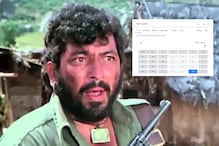 'Kitne Aadmi The?' Turn 'Gabbar Singh' on Amjad Khan's Birthday With This Cool Google Trick