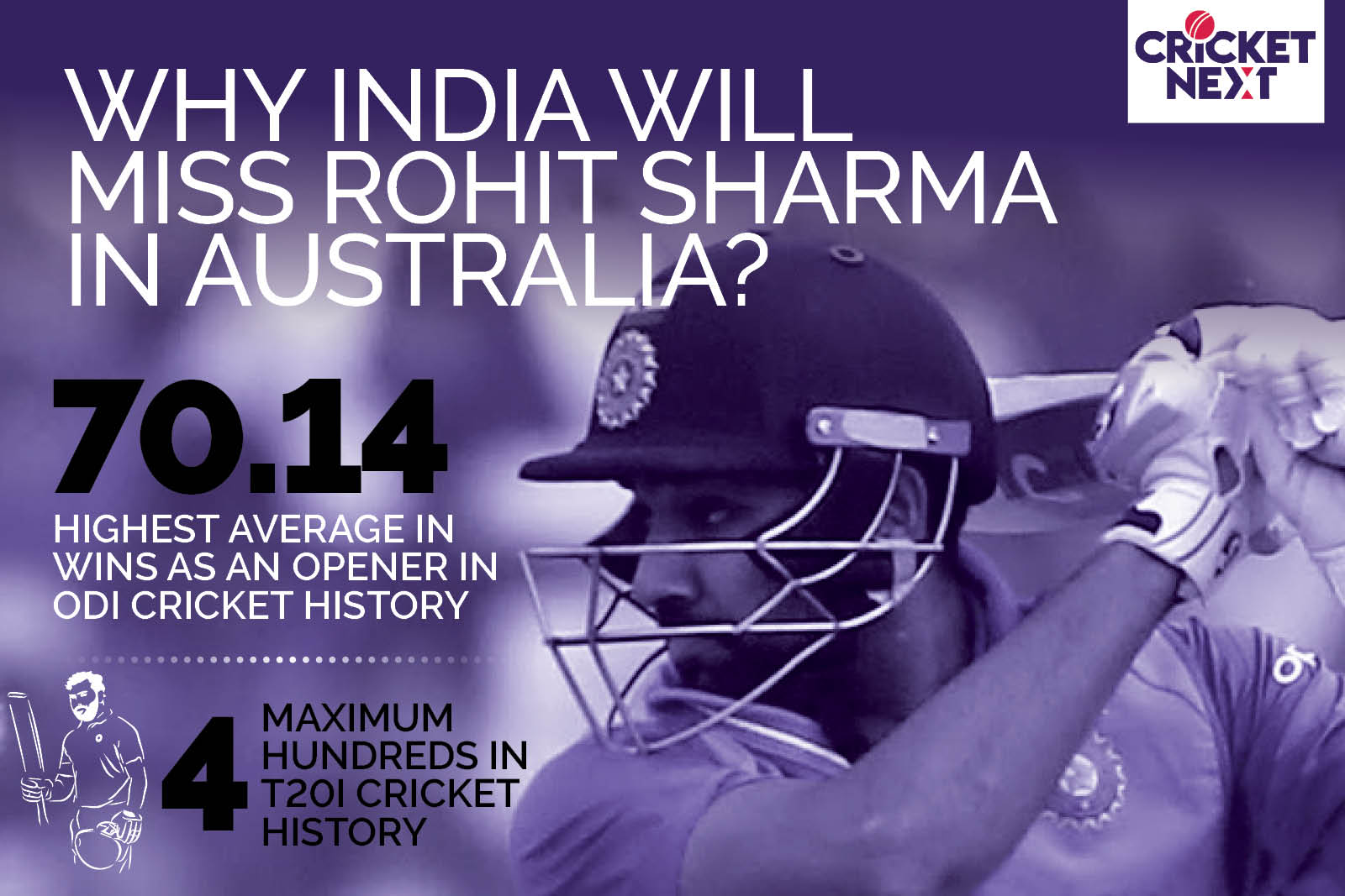 How Rohit Sharma's Absence in Limited-over Series Will Impact Virat Kohli & Co.