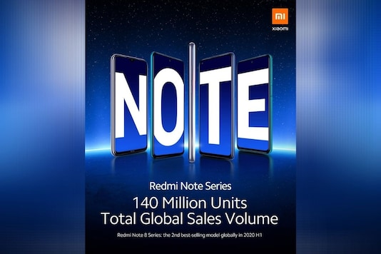 Redmi Note Phones Sail Past 140 Million-Unit Sales Globally, Redmi Note 8 Series Saw 2nd Best Sales in H1 2020