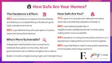 Your home is shielding you from the pandemic.  But can it save you from thefts?