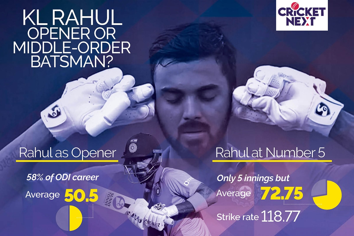 India vs Australia 2020: Should KL Rahul Open or Bat in the Middle Order For India?