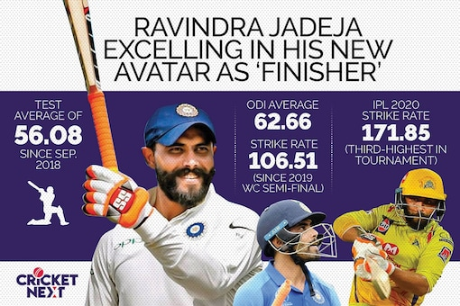 Ravindra Jadeja - Excelling In His New Avatar as 'Finisher'