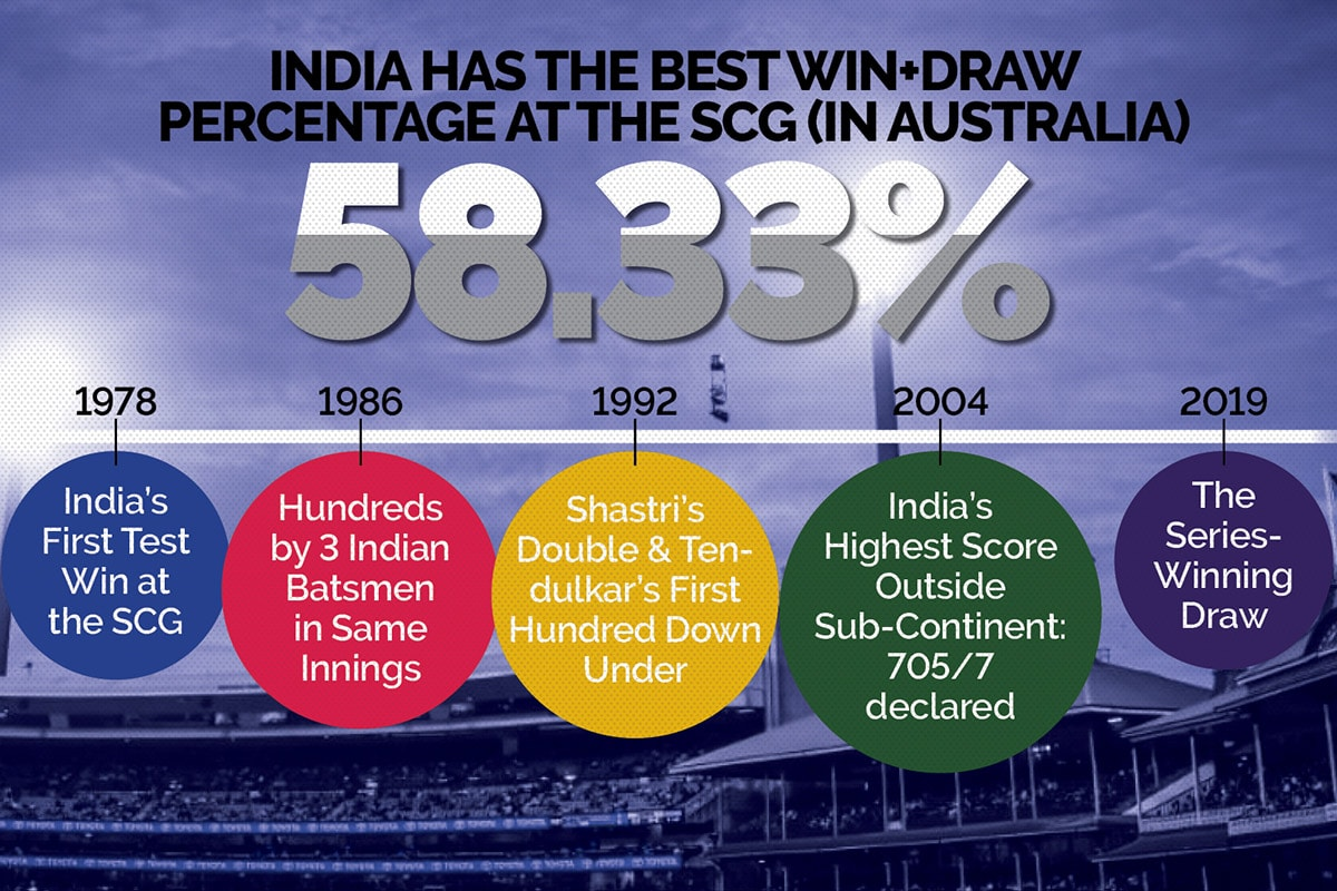 India vs Australia 2020-21: The First Win in 1978, Tendulkar's Arrival in 1992, 705 & the Historic Draw in 2019 - India's Great Moments at the SCG