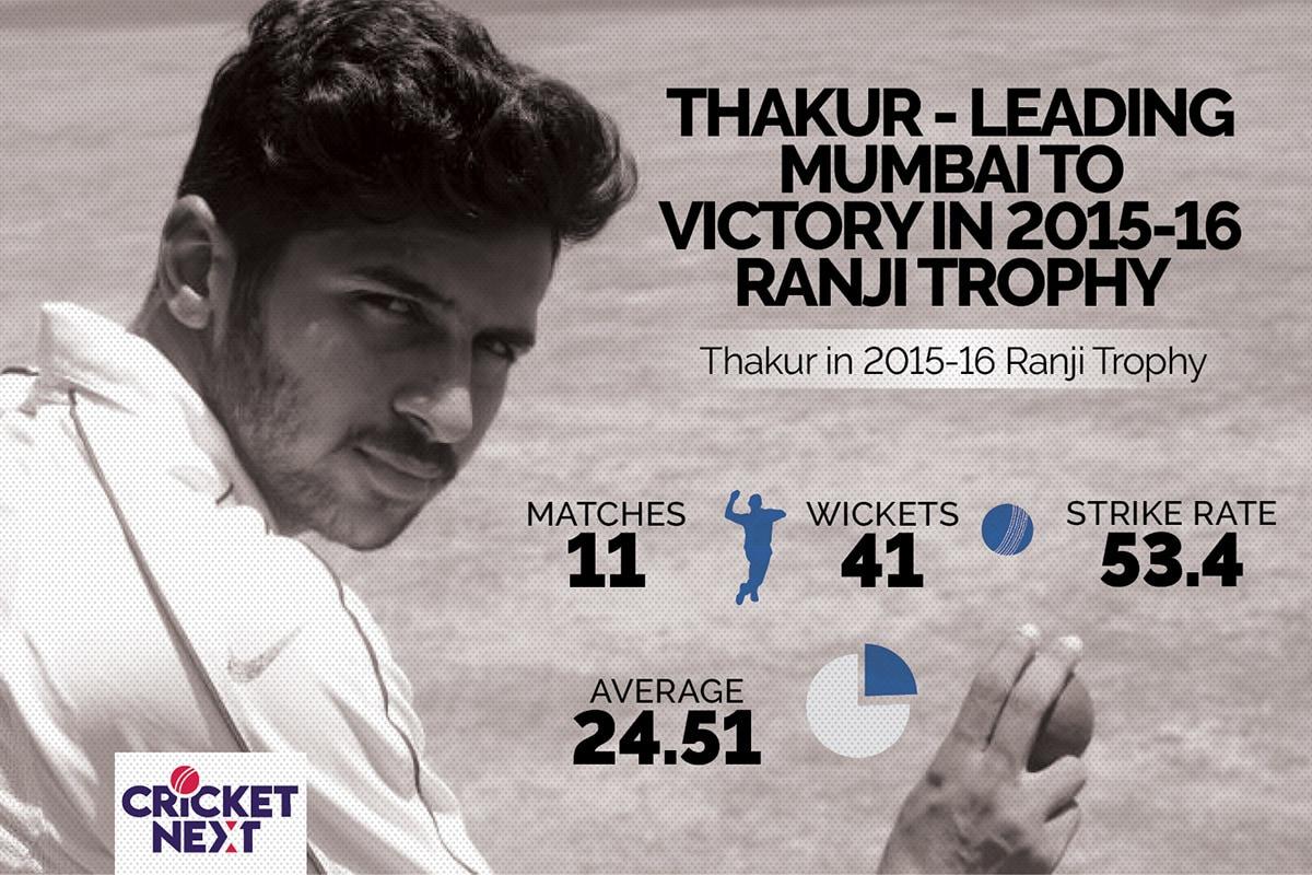 India vs Australia 2020-21: Why Shardul Thakur is Most Likely to Play the SCG Test Ahead of Navdeep Saini and T Natarajan