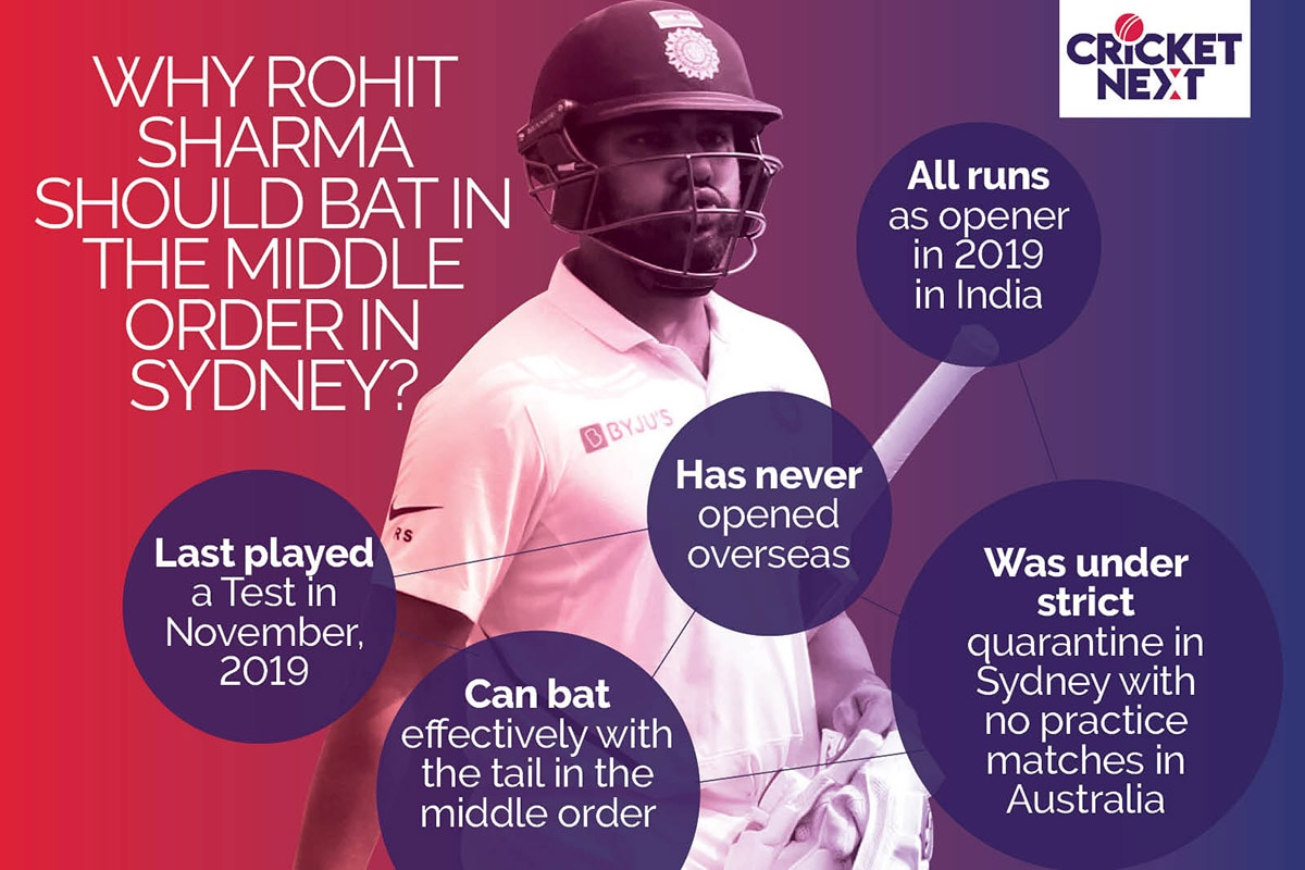 India vs Australia Test Series 2020-2021: Where Should Rohit Bat & Who Will He Replace and Is Thakur the Favourite to Replace Yadav in Sydney?