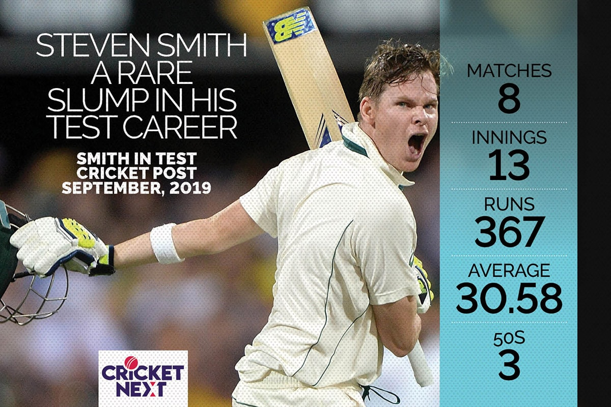 India vs Australia Test Series 2020-2021: Pujara Nears the 6000-Club, Warner and Smith's Outstanding Numbers in Sydney, Lyon 6 Away From 400 - Upcoming Records and Milestones