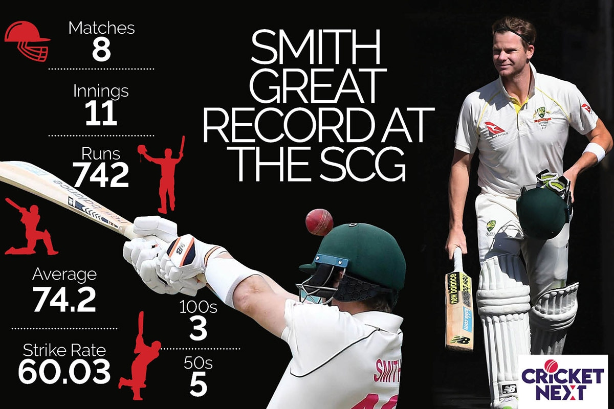 India vs Australia, Third Test, SCG: Positive Intent Helps Steve Smith Record First Test Hundred in 16 Months
