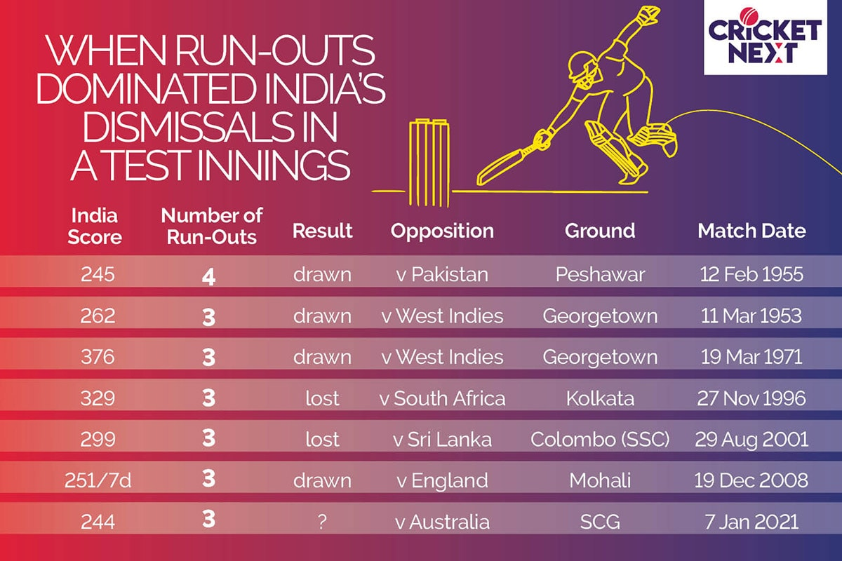 India vs Australia: Pat Cummins & Run-Outs Torment India To Give Australia Vital Lead