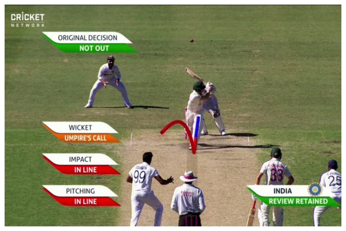 India vs Australia, Third Test, SCG: Hawk-Eye Shocker Puts Focus on DRS as India Lucky Not to Lose a Review