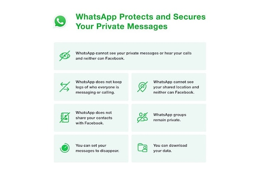 WhatsApp Seems To Be Answering All The Wrong Questions About The Scary New Privacy Policy