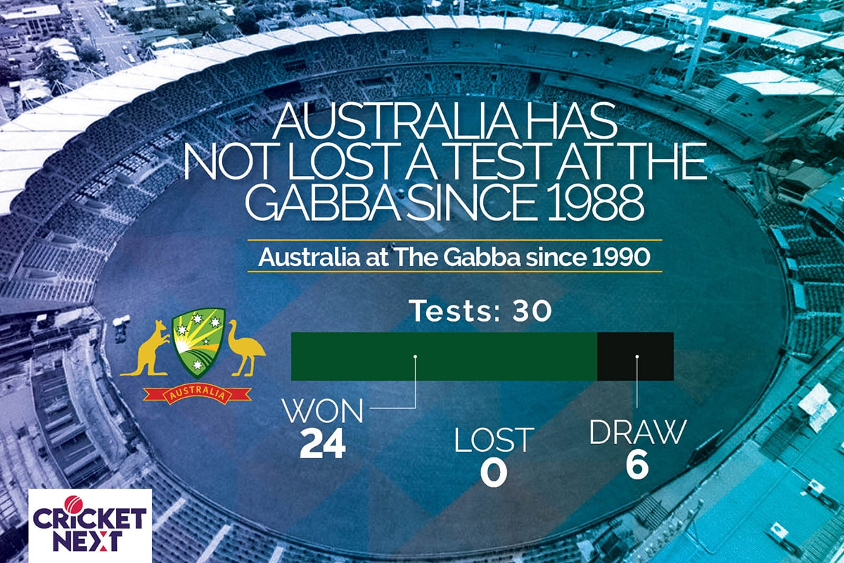 India vs Australia: Can India Breach Fortress Gabba, Where Australia Are Undefeated for Over 32 Years?