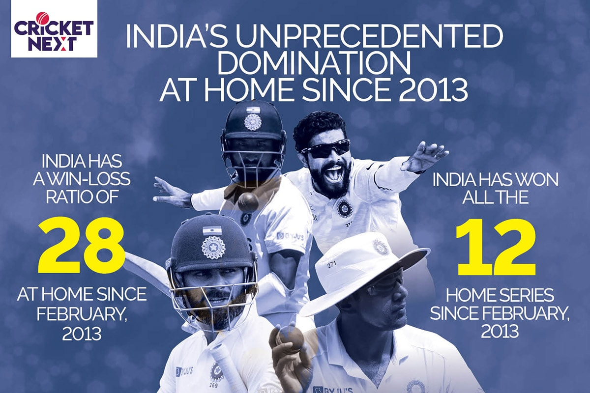 India vs England - India's Domination At Home Since 2013 Unprecedented In History