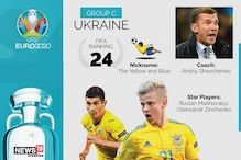 Euro 2020 Team Preview, Ukraine: Full Squad, Complete Fixtures, Key Players to Watch Out for