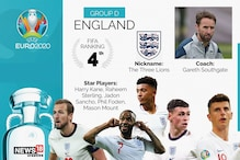 Euro 2020 Team Preview, England: Full Squad, Complete Fixtures, Key Players to Watch Out for