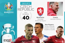 Euro 2020 Team Preview, Czech Republic: Full Squad, Complete Fixtures, Key Players to Watch Out for