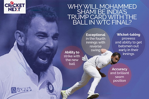 Shami has been India's best fast bowler since July 2017 & in the WTC