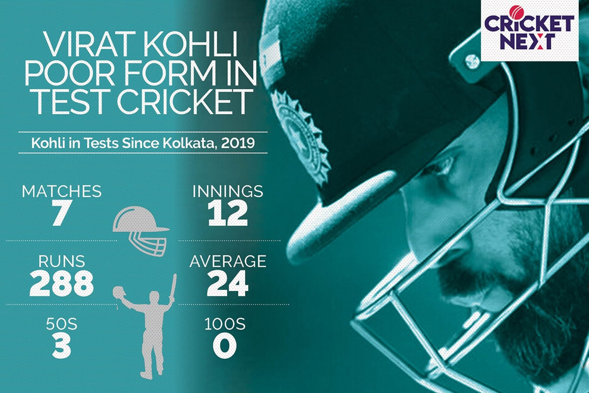WTC 2021: Will The 2018 Virat Kohli Turn Up In Southampton Or Will The Slump Continue?