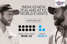 WTC Final 2021: From New Zealand's Domination At ICC Events To Ashwin's Brilliant Record - 10 Numbers From India-NZ Rivalry