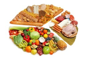 Recovering from COVID-19? Here's a Healthy Food Chart You Should Keep in Mind