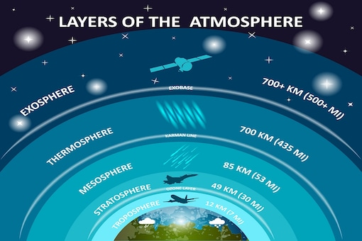Scientists found that the mesosphere is cooling down by up to 2.7 degrees Celsius and shrinking with each decade. (Image for representation/Shutterstock)
