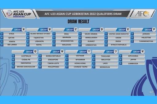 U-23 Asian Cup Qualifiers