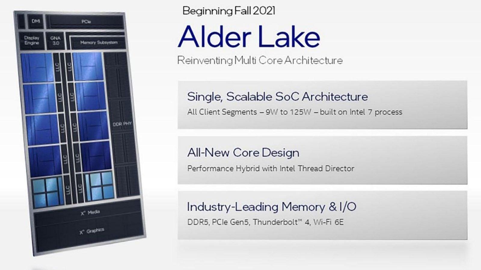 Intel Announces 12th Gen Alder Lake CPUs, High-End GPU Codenamed Alchemist Teased
